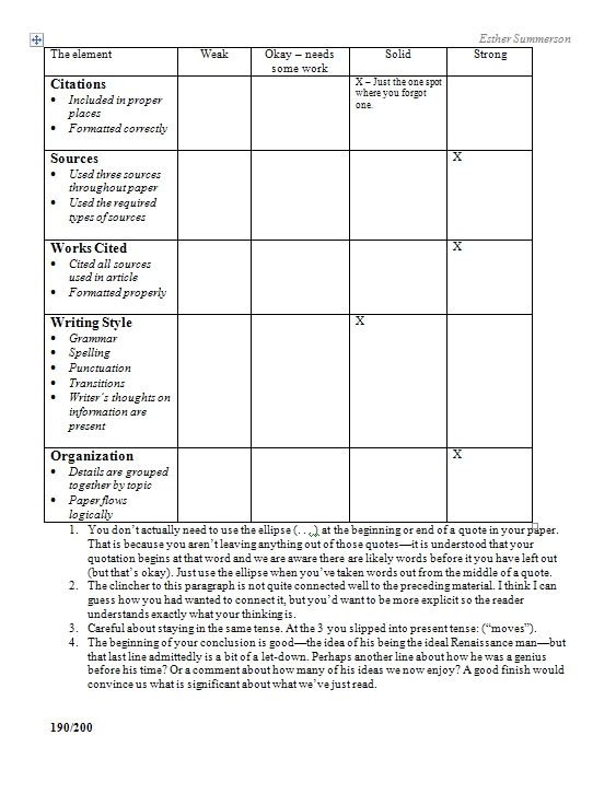 term paper evaluation rubric